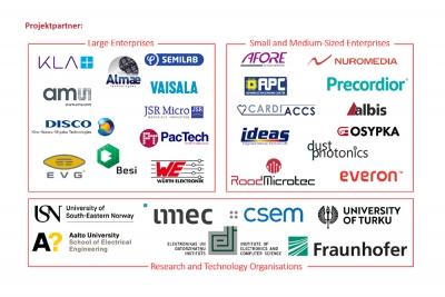 RoodMicrotec übernimmt eine führende Rolle in APPLAUSE, einem großen europäischen Förderprojekt zu Advanced Packaging für Photonik und Elektronik